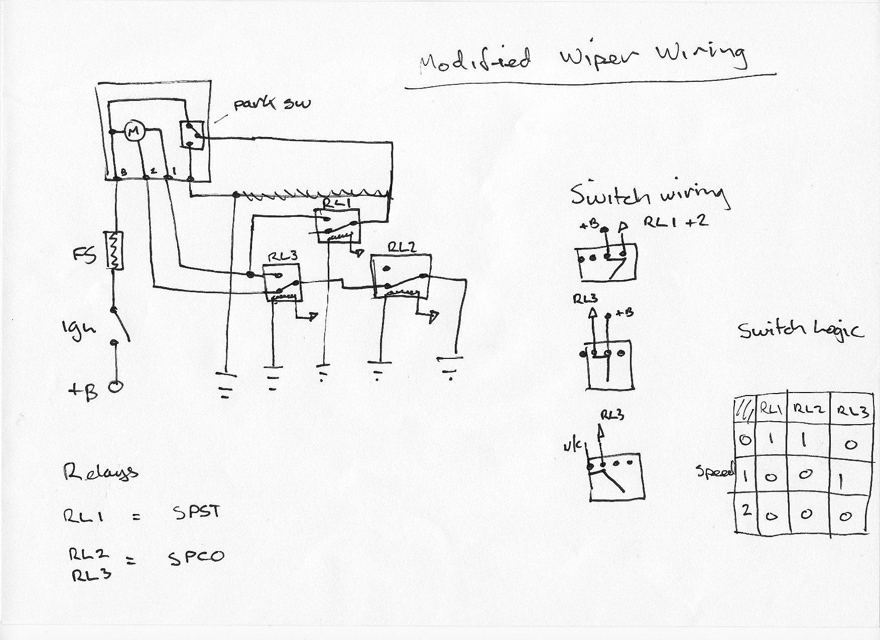 Granite Mack Wiring Diagram Wipers Schematic Diagrams 88 Windshield Schematics Wiper Motor
