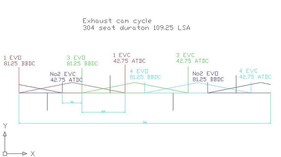 Bda Exhaust Manifold Design Page 2