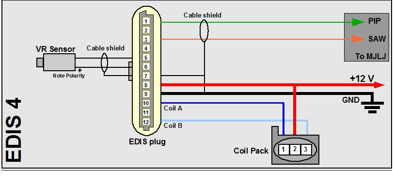 2010020320424481381megajolt edis 4 wiring diagram edi process flow diagram \u2022 wiring diagrams megajolt e wiring diagram at crackthecode.co