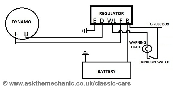 2014030621594917126Dynamo Wiring help wanted regulator wiring lucas voltage regulator wiring diagram at edmiracle.co